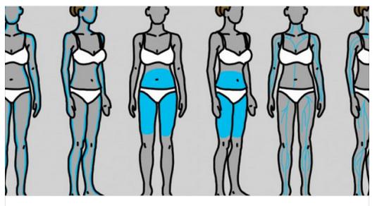 perdita di peso problema alla tiroides